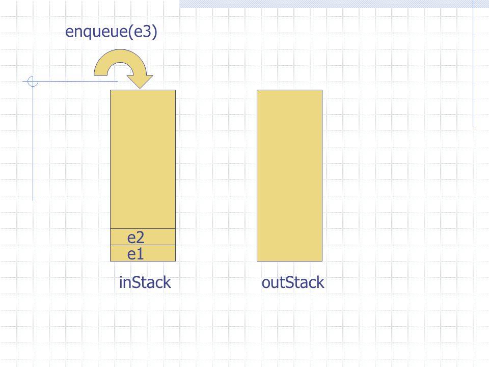enqueue(e3) inStackoutStack e1 e2