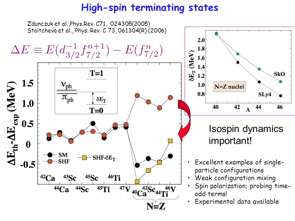 Isospin dynamics important. High-spin terminating states Zdunczuk et al.,Phys.Rev.