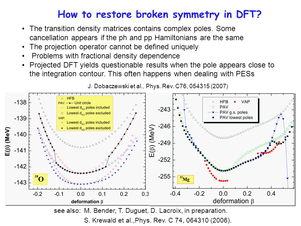 How to restore broken symmetry in DFT. J. Dobaczewski et al., Phys.