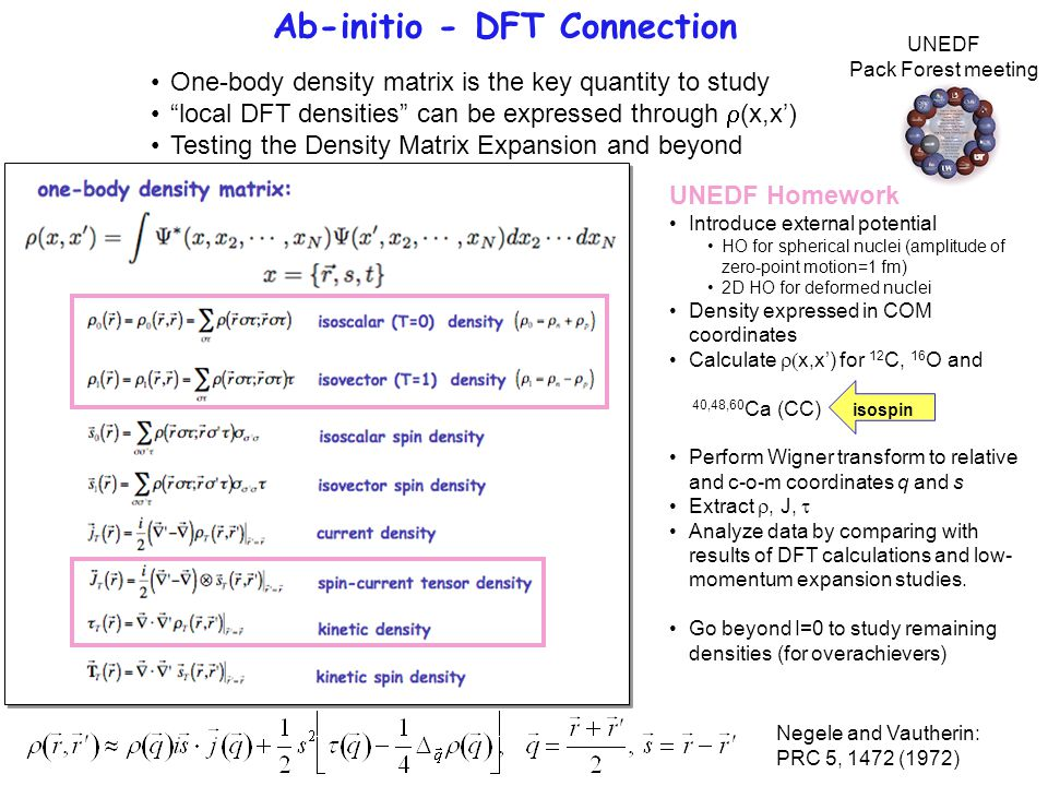 Ab-initio - DFT Connection One-body density matrix is the key quantity to study local DFT densities can be expressed through  (x,x') Testing the Density Matrix Expansion and beyond UNEDF Homework Introduce external potential HO for spherical nuclei (amplitude of zero-point motion=1 fm) 2D HO for deformed nuclei Density expressed in COM coordinates Calculate  x,x') for 12 C, 16 O and 40,48,60 Ca (CC) Perform Wigner transform to relative and c-o-m coordinates q and s Extract , J,  Analyze data by comparing with results of DFT calculations and low- momentum expansion studies.