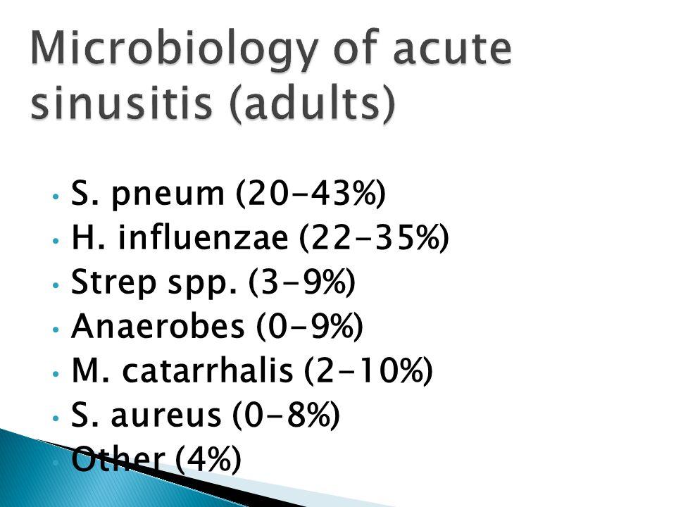 S. pneum (20-43%) H. influenzae (22-35%) Strep spp.