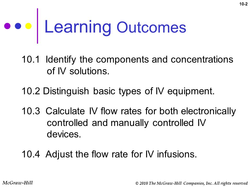 © 2010 The McGraw-Hill Companies, Inc. All rights reserved McGraw-Hill 10-2 Learning Outcomes 10.1 Identify the components and concentrations of IV so