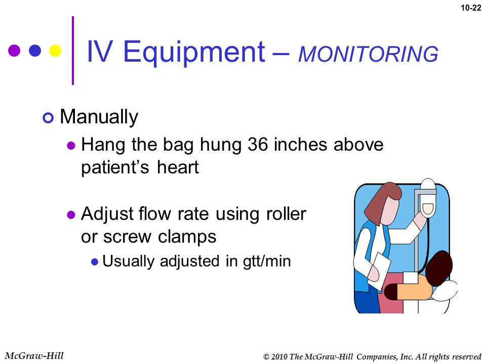 © 2010 The McGraw-Hill Companies, Inc. All rights reserved McGraw-Hill 10-22 IV Equipment – MONITORING Manually Hang the bag hung 36 inches above pati