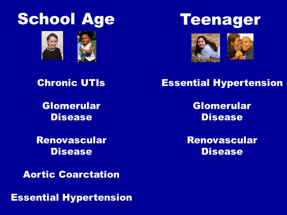 School Age Teenager Chronic UTIs Glomerular Disease Renovascular Disease Aortic Coarctation Essential Hypertension Glomerular Disease Renovascular Disease