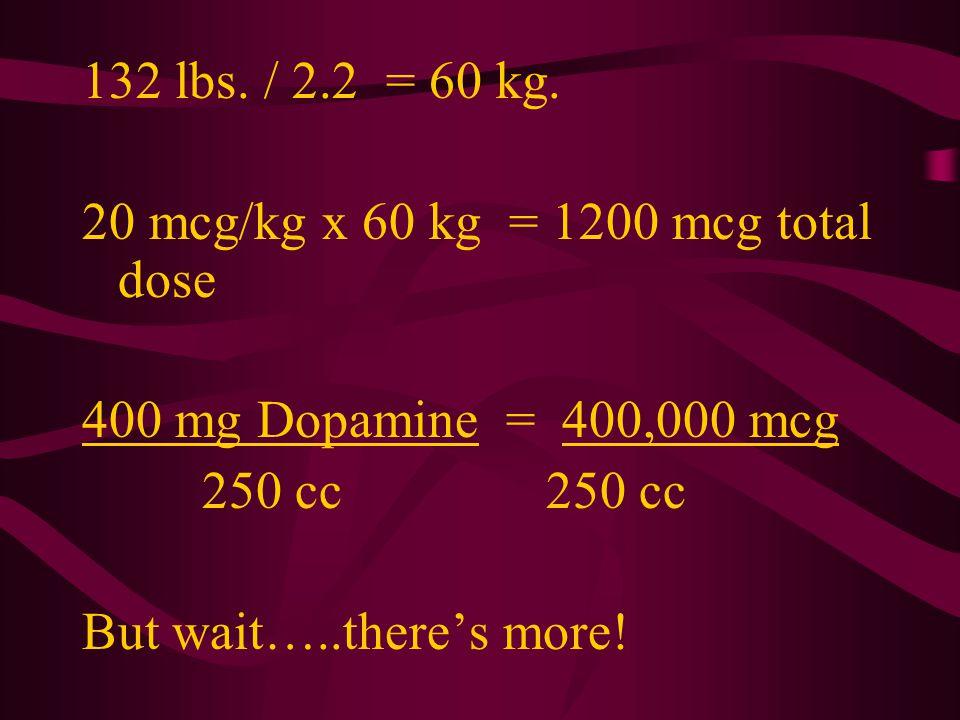 132 lbs. / 2.2 = 60 kg.
