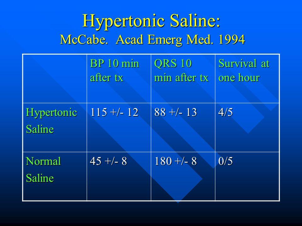 Hypertonic Saline: McCabe. Acad Emerg Med.