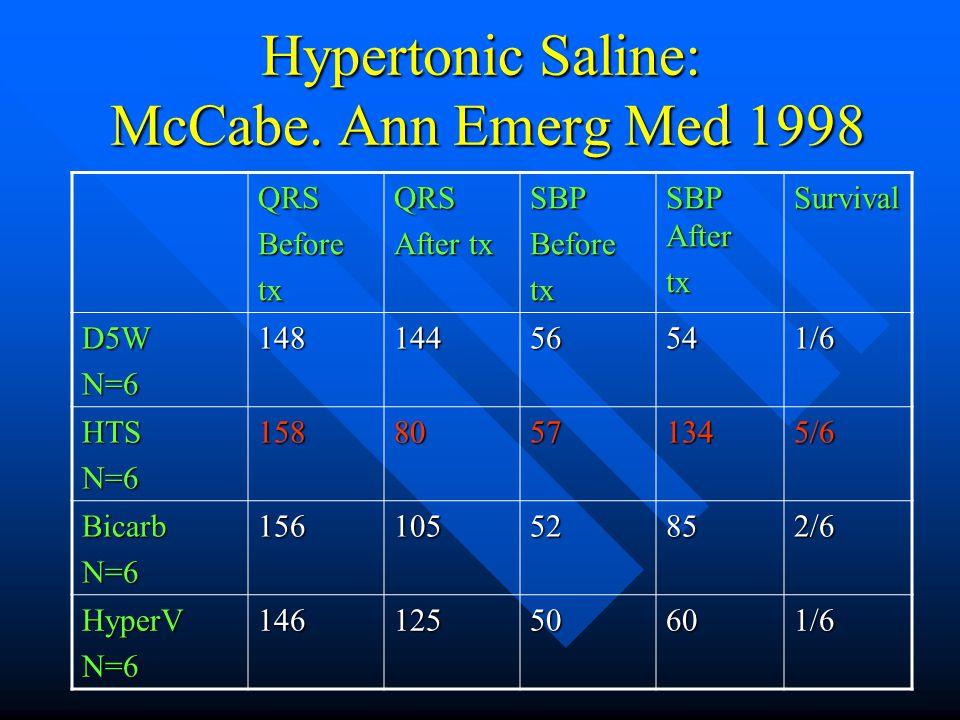 Hypertonic Saline: McCabe.