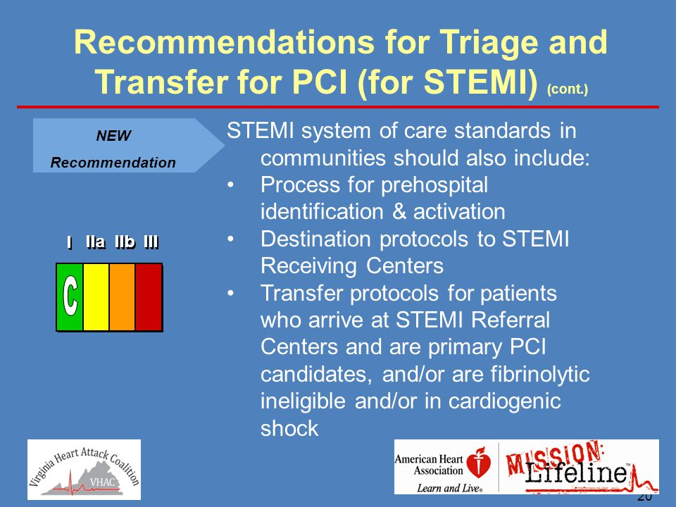 20 Recommendations for Triage and Transfer for PCI (for STEMI) (cont.) NEW Recommendation STEMI system of care standards in communities should also in