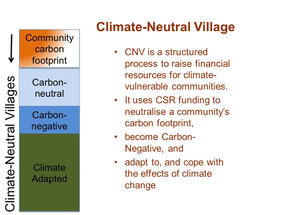 Climate-Neutral Village CNV is a structured process to raise financial resources for climate- vulnerable communities. It uses CSR funding to neutralis