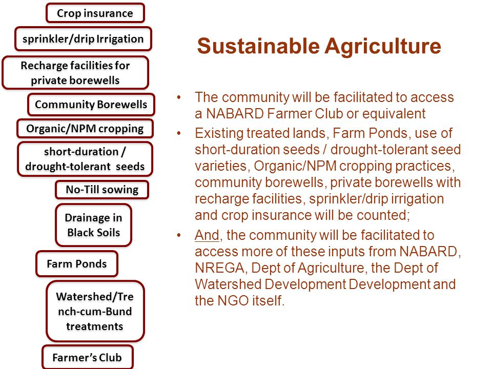 Sustainable Agriculture The community will be facilitated to access a NABARD Farmer Club or equivalent Existing treated lands, Farm Ponds, use of short-duration seeds / drought-tolerant seed varieties, Organic/NPM cropping practices, community borewells, private borewells with recharge facilities, sprinkler/drip irrigation and crop insurance will be counted; And, the community will be facilitated to access more of these inputs from NABARD, NREGA, Dept of Agriculture, the Dept of Watershed Development Development and the NGO itself.