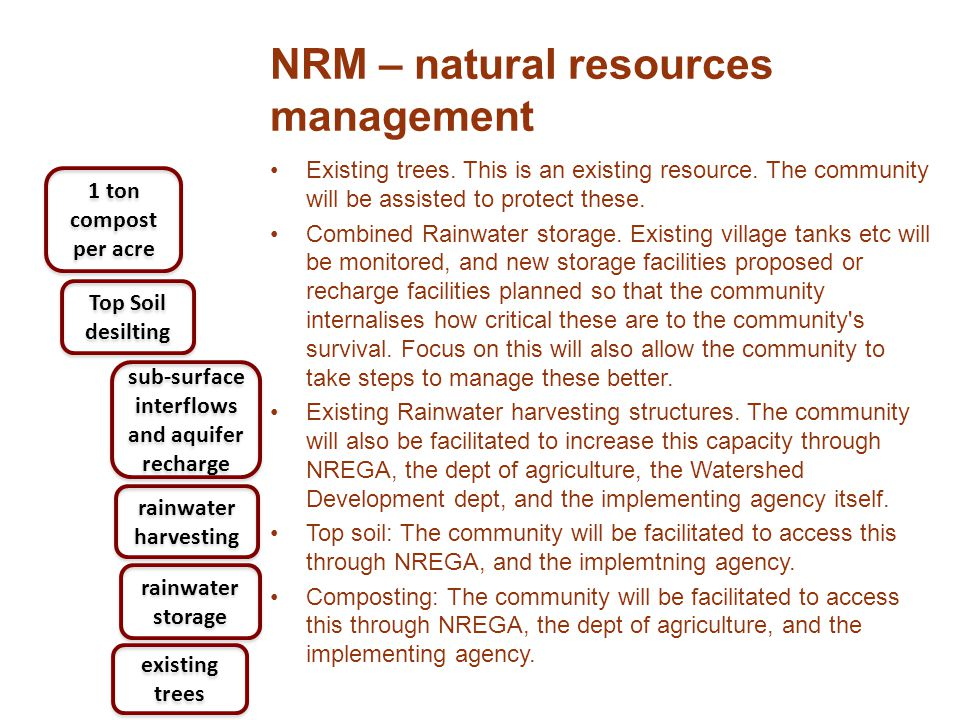 NRM – natural resources management Existing trees.