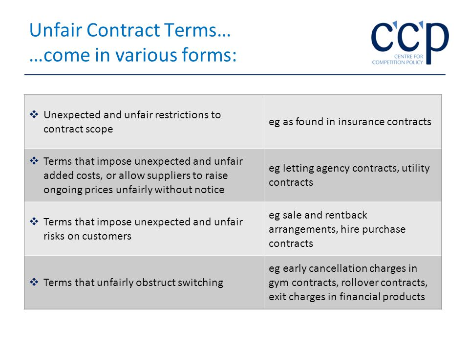 Unfair Contract Terms… …come in various forms:  Unexpected and unfair restrictions to contract scope eg as found in insurance contracts  Terms that impose unexpected and unfair added costs, or allow suppliers to raise ongoing prices unfairly without notice eg letting agency contracts, utility contracts  Terms that impose unexpected and unfair risks on customers eg sale and rentback arrangements, hire purchase contracts  Terms that unfairly obstruct switching eg early cancellation charges in gym contracts, rollover contracts, exit charges in financial products