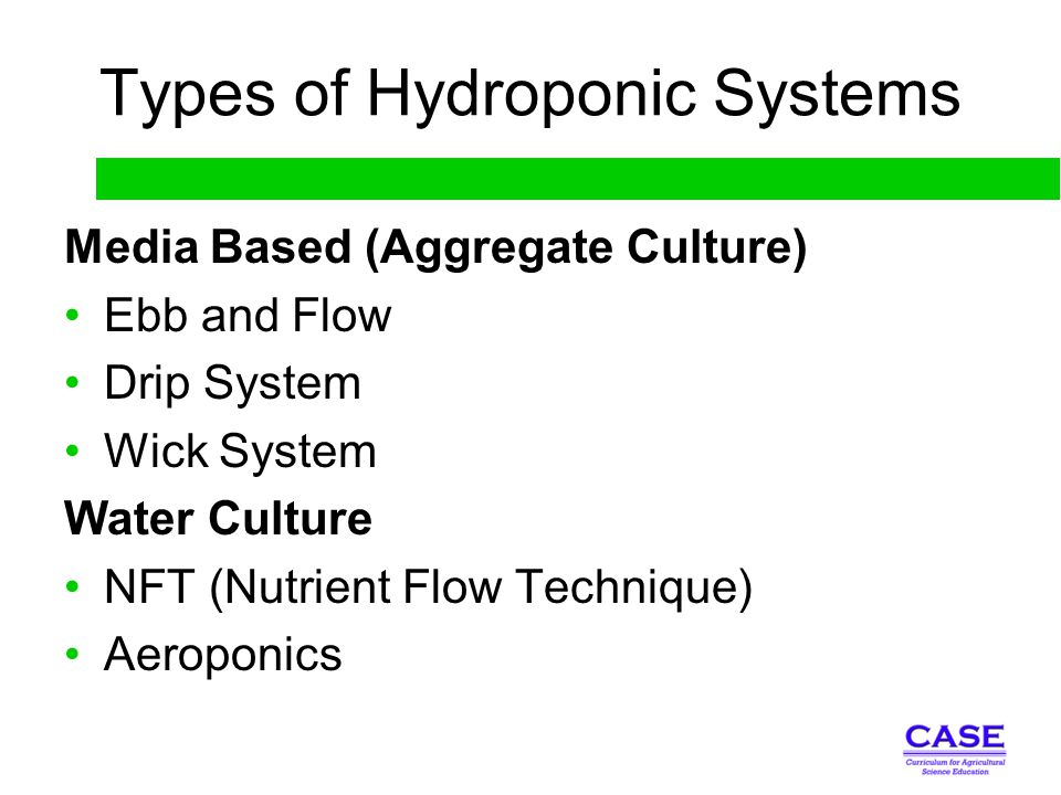 Types of Hydroponic Systems Media Based (Aggregate Culture) Ebb and Flow Drip System Wick System Water Culture NFT (Nutrient Flow Technique) Aeroponic