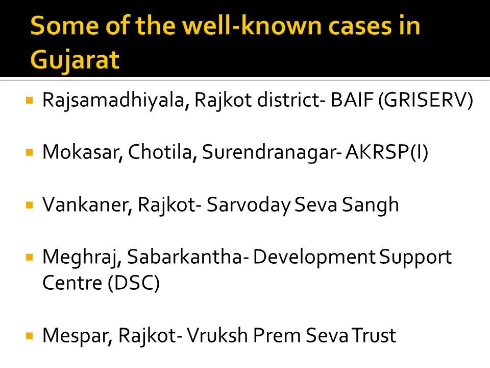  Rajsamadhiyala, Rajkot district‐ BAIF (GRISERV)  Mokasar, Chotila, Surendranagar‐ AKRSP(I)  Vankaner, Rajkot‐ Sarvoday Seva Sangh  Meghraj, Sabarkantha‐ Development Support Centre (DSC)  Mespar, Rajkot- Vruksh Prem Seva Trust