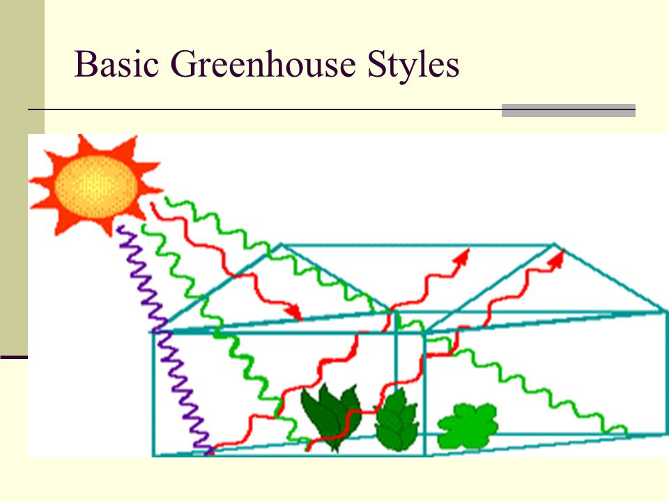 Basic Greenhouse Styles