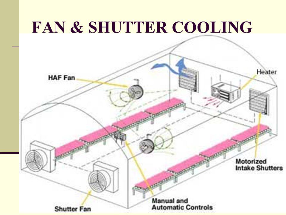 FAN & SHUTTER COOLING