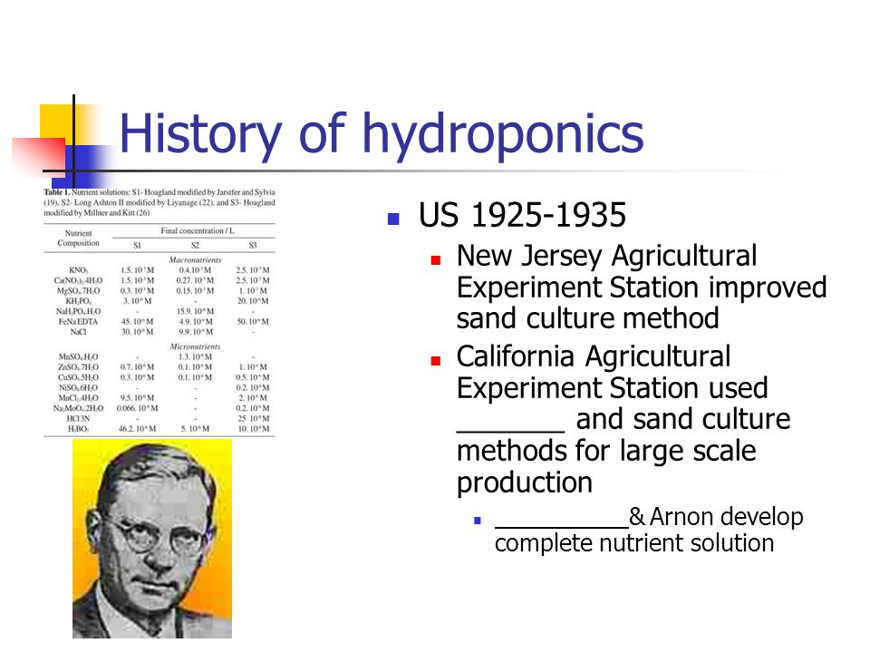 History of hydroponics Some use of hydroponics on _________ Islands during World War II ______ popularized nutriculture (hydroponics) in the post-war period