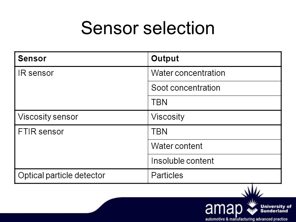 Sensor selection SensorOutput IR sensorWater concentration Soot concentration TBN Viscosity sensorViscosity FTIR sensorTBN Water content Insoluble content Optical particle detectorParticles