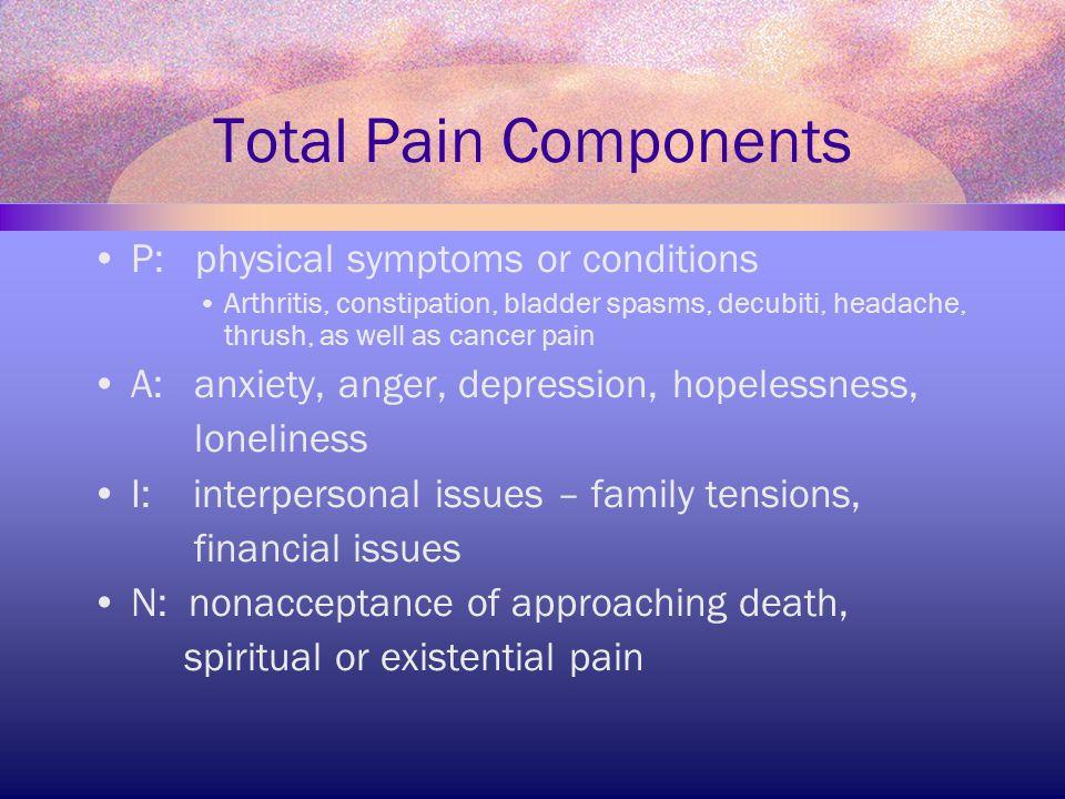 Opioid Naïve, Met Ovarian CA Patient eats and drinks normally Pain score 4-6/10 Start Morphine IR 10-15 mg p.o.