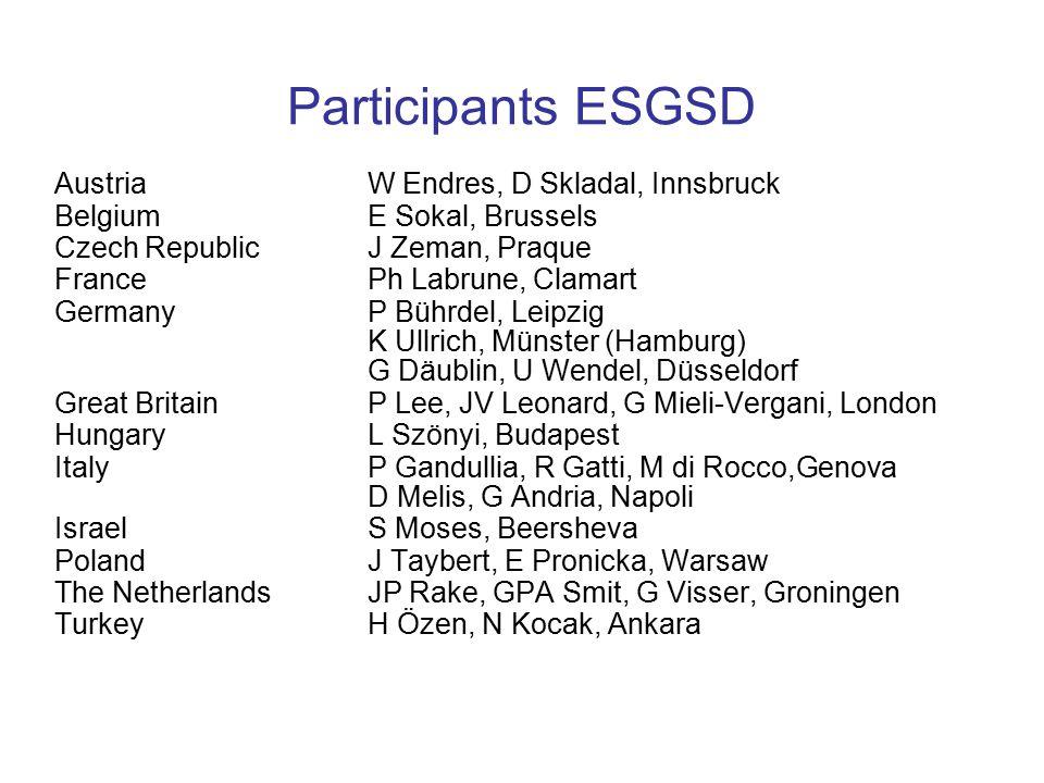 Participants ESGSD Austria W Endres, D Skladal, Innsbruck Belgium E Sokal, Brussels Czech Republic J Zeman, Praque France Ph Labrune, Clamart Germany
