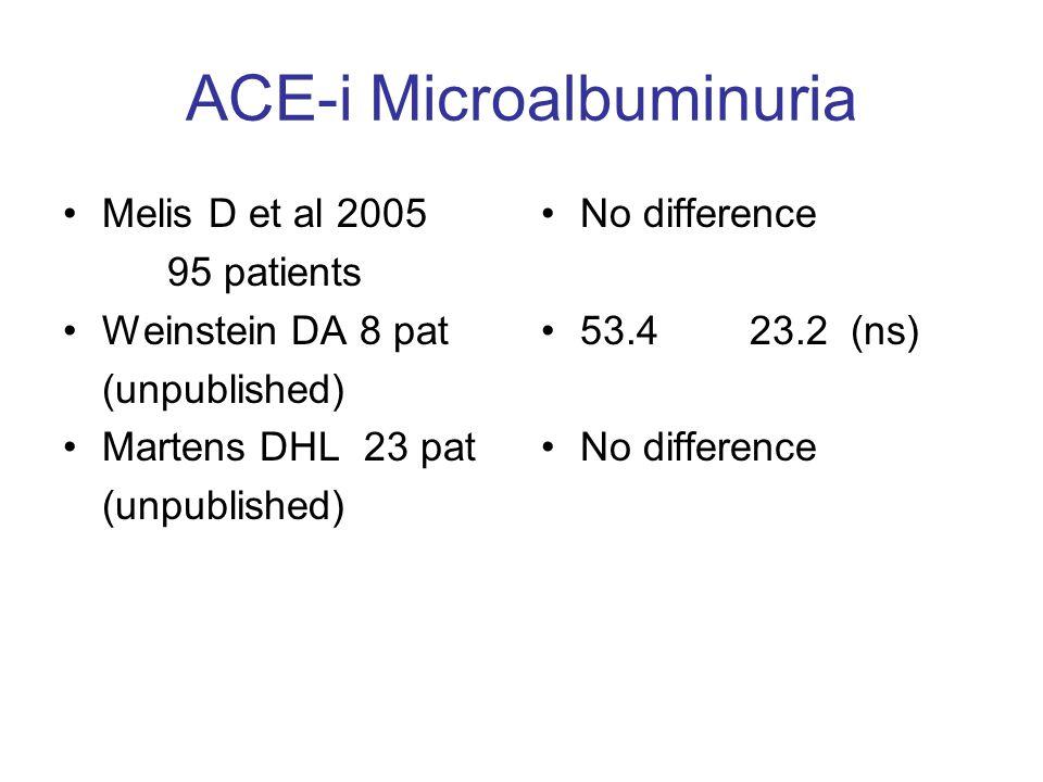 ACE-i Microalbuminuria Melis D et al 2005 95 patients Weinstein DA 8 pat (unpublished) Martens DHL 23 pat (unpublished) No difference 53.423.2 (ns) No
