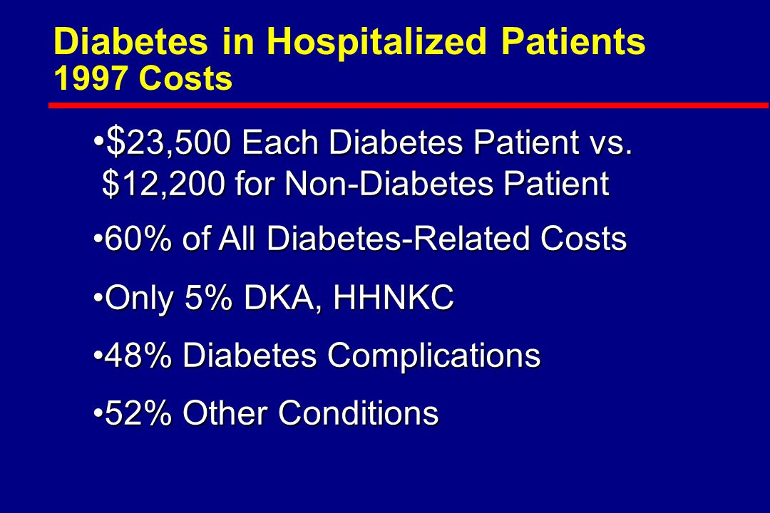Diabetes in Hospitalized Patients 1997 Costs $ 23,500 Each Diabetes Patient vs.$ 23,500 Each Diabetes Patient vs.