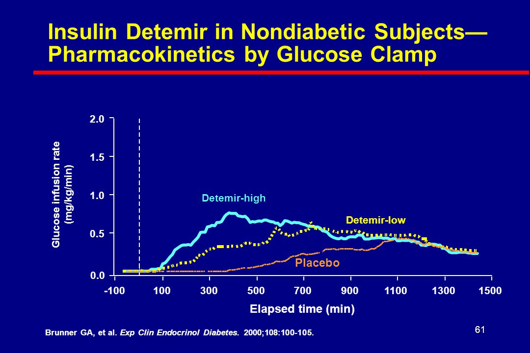 61 Brunner GA, et al. Exp Clin Endocrinol Diabetes.