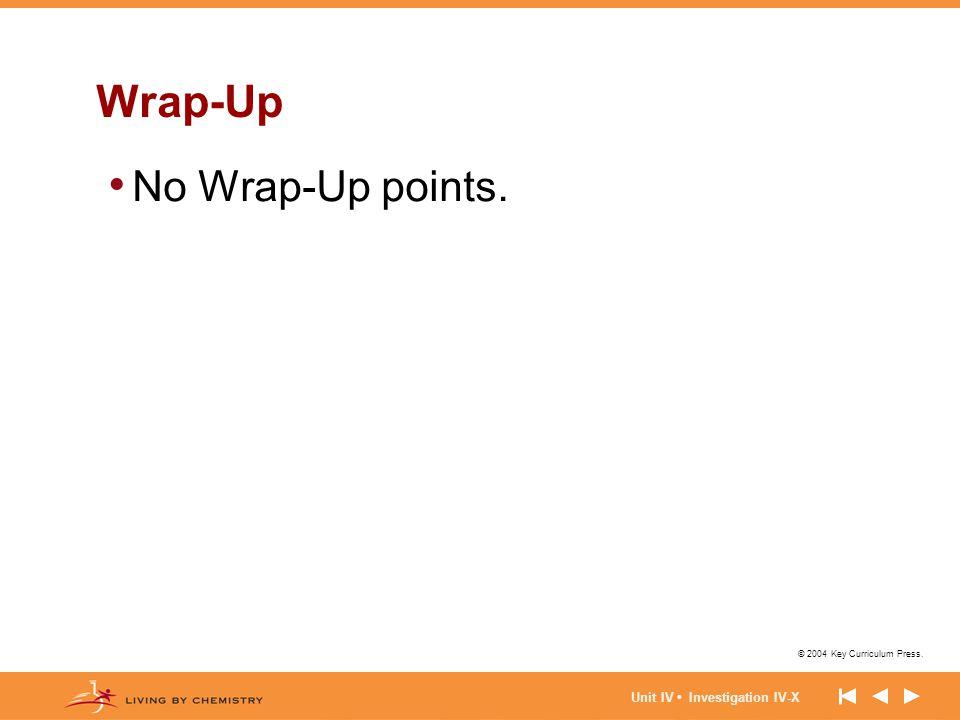 © 2004 Key Curriculum Press. Unit IV Investigation IV-X Wrap-Up No Wrap-Up points.