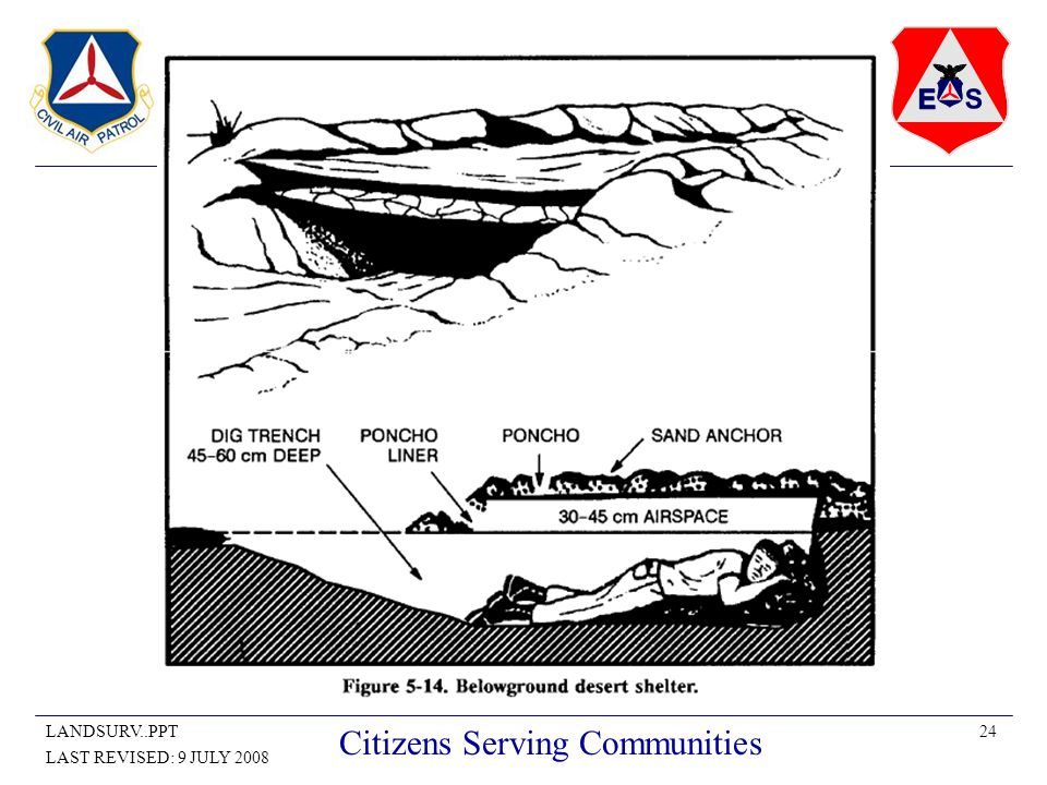 24LANDSURV..PPT LAST REVISED: 9 JULY 2008 Citizens Serving Communities