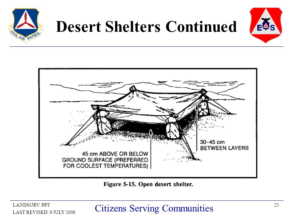 25LANDSURV..PPT LAST REVISED: 9 JULY 2008 Citizens Serving Communities Desert Shelters Continued