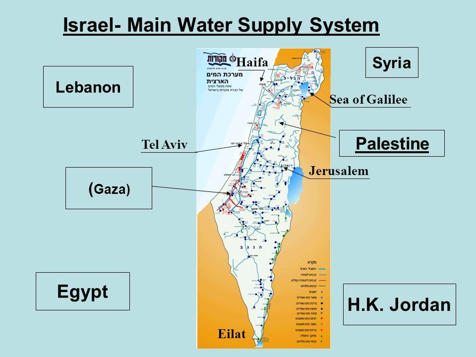 Israel- Main Water Supply System Jerusalem Haifa Tel Aviv Sea of Galilee Eilat Egypt H.K. Jordan Syria Lebanon Palestine ( Gaza)