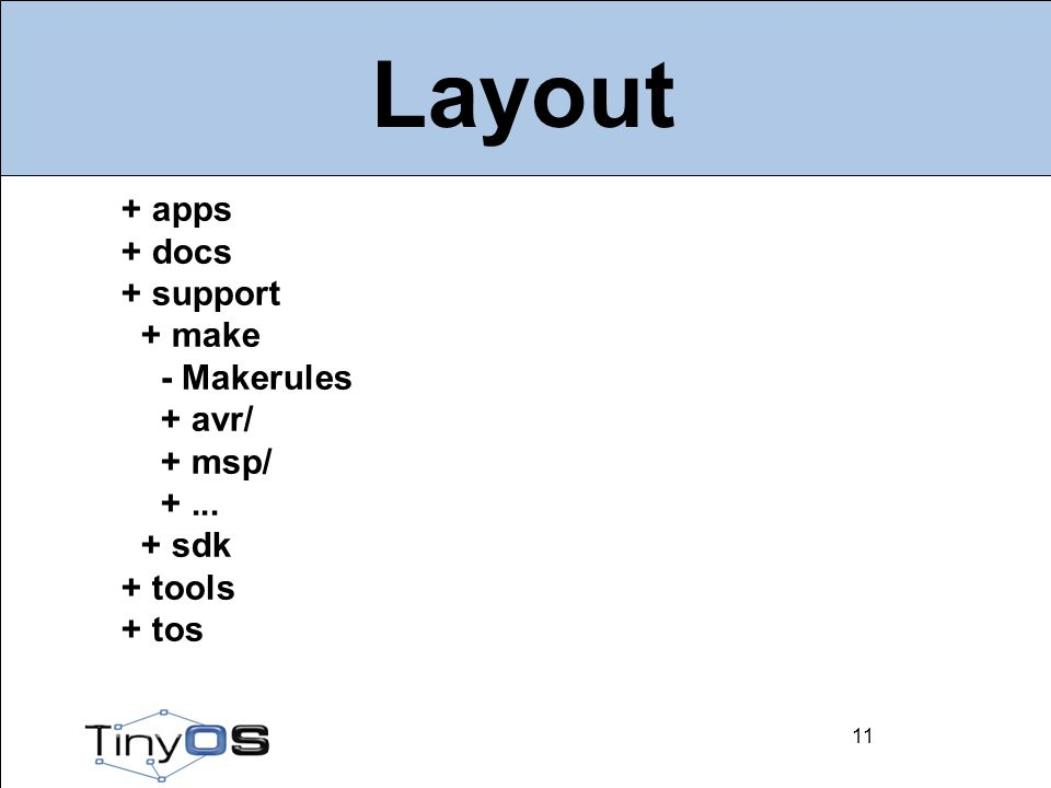 11 Layout 11 + apps + docs + support + make - Makerules + avr/ + msp/ +... + sdk + tools + tos
