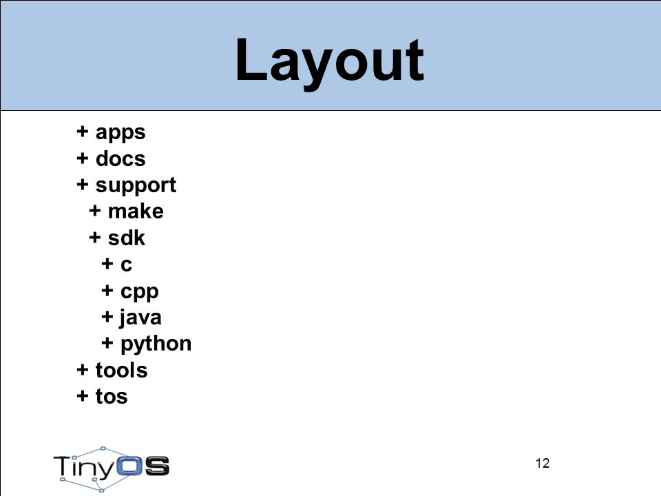 12 Layout 12 + apps + docs + support + make + sdk + c + cpp + java + python + tools + tos
