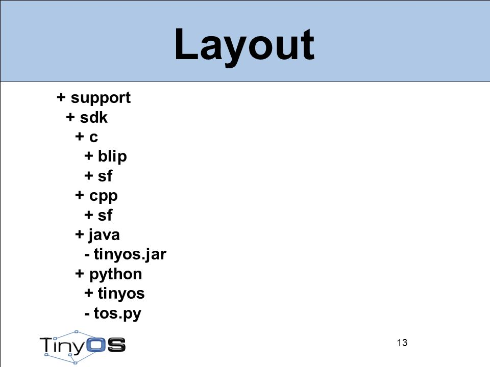 13 Layout 13 + support + sdk + c + blip + sf + cpp + sf + java - tinyos.jar + python + tinyos - tos.py