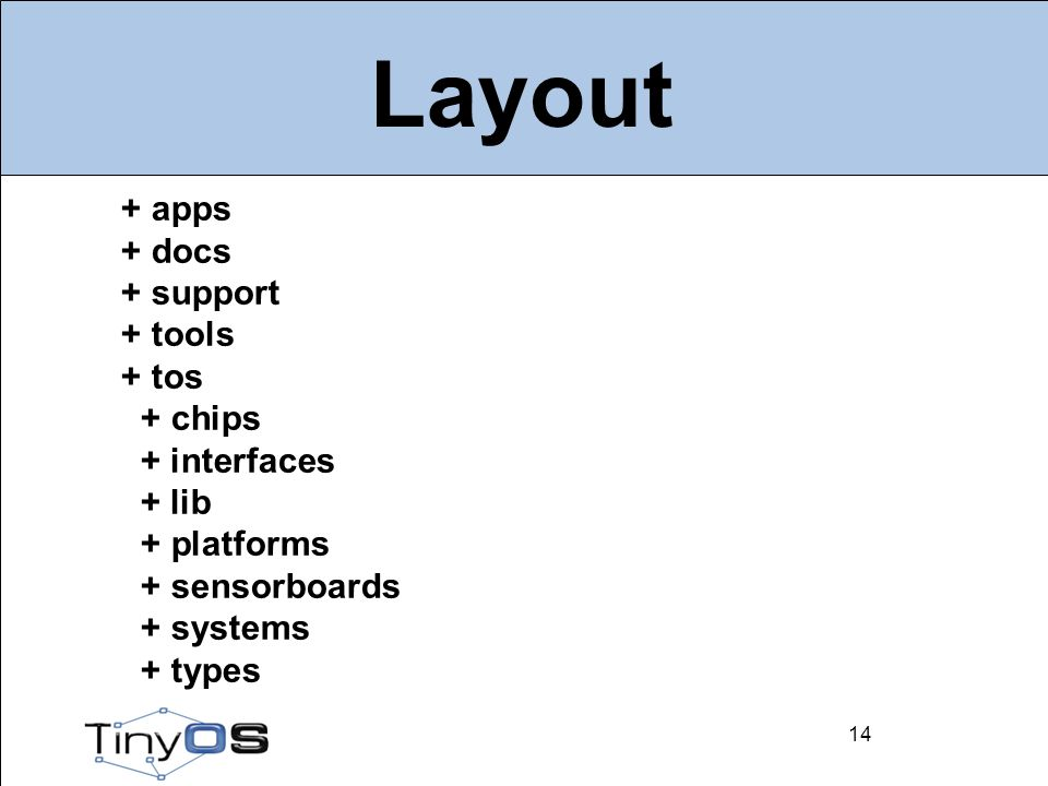 14 Layout 14 + apps + docs + support + tools + tos + chips + interfaces + lib + platforms + sensorboards + systems + types