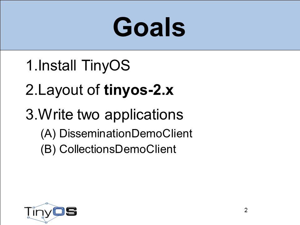 13 Layout 13 + support + sdk + c + blip + sf + cpp + sf + java - tinyos.jar + python + tinyos - tos.py