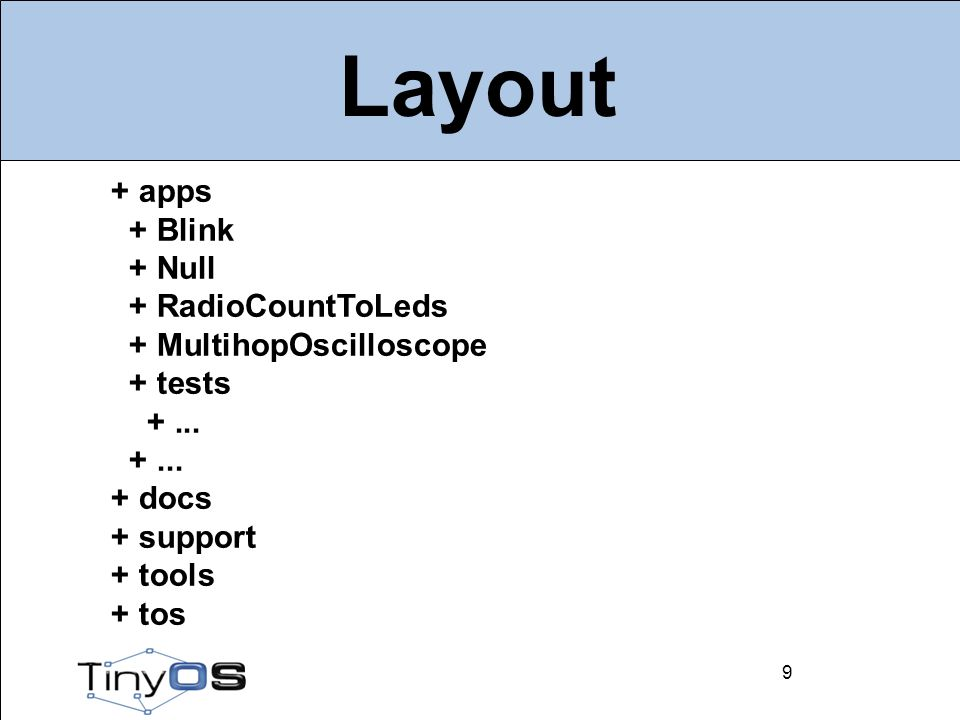 20 Layout 20 + tos + chips + interfaces + lib + platforms + sensorboards + systems + types - TinyError.h - messssage.h -...