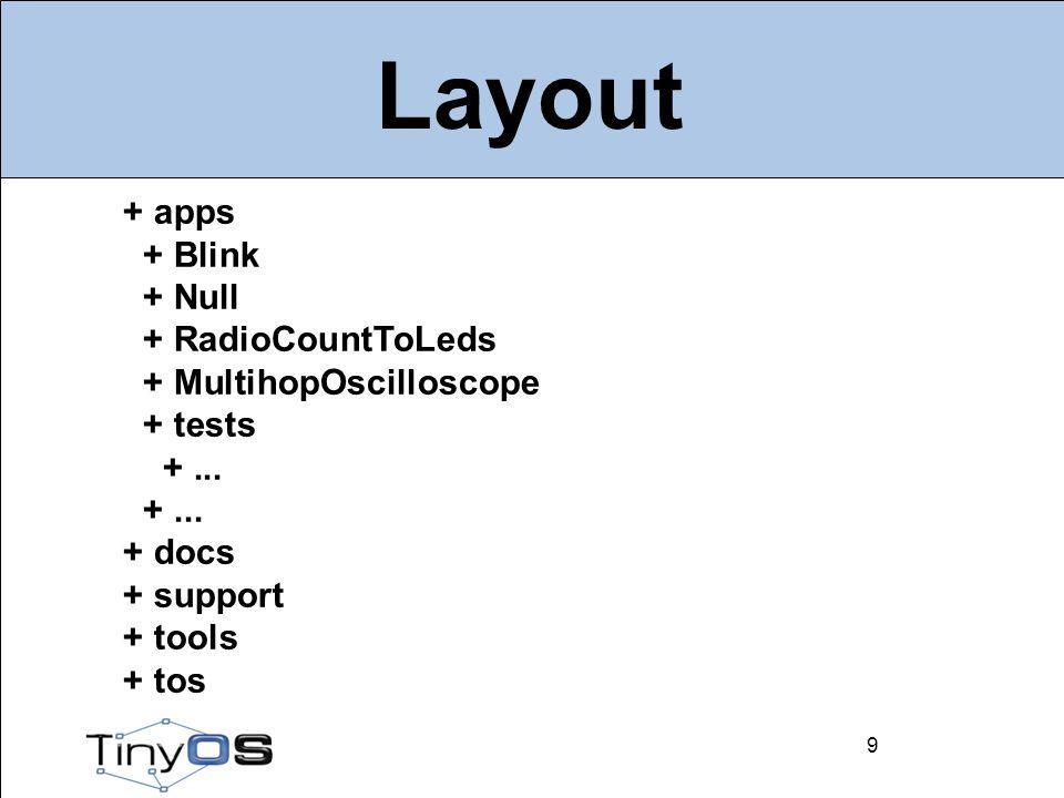 40 http://docs.tinyos.net/index.php/Ipsn2009-tutorial 40