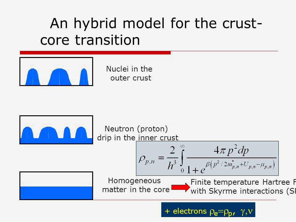 An hybrid model for the crust- core transition Neutron (proton) drip in the inner crust Homogeneous matter in the core Finite temperature Hartree Fock with Skyrme interactions (SKM*, Sly230a) + electrons  e  p,  Nuclei in the outer crust