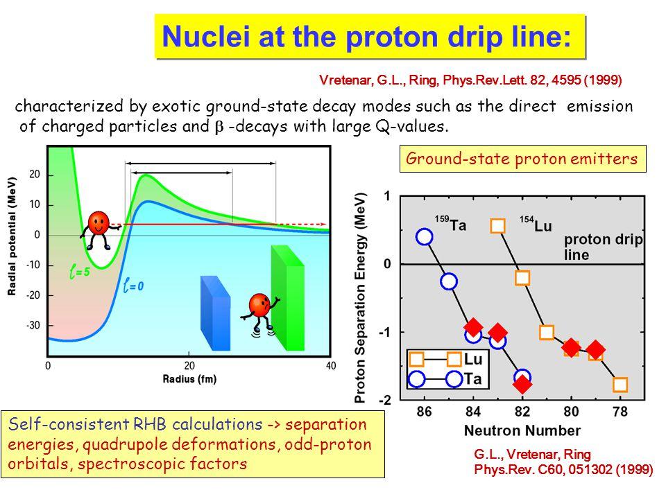 Ground-state proton emitters Self-consistent RHB calculations -> separation energies, quadrupole deformations, odd-proton orbitals, spectroscopic factors G.L., Vretenar, Ring Phys.Rev.