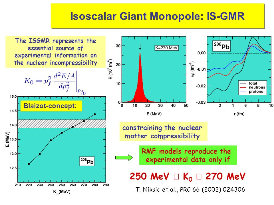 IS-GMR Isoscalar Giant Monopole: IS-GMR The ISGMR represents the essential source of experimental information on the nuclear incompressibility constraining the nuclear matter compressibility RMF models reproduce the experimental data only if 250 MeV  K 0  270 MeV Blaizot-concept: T.