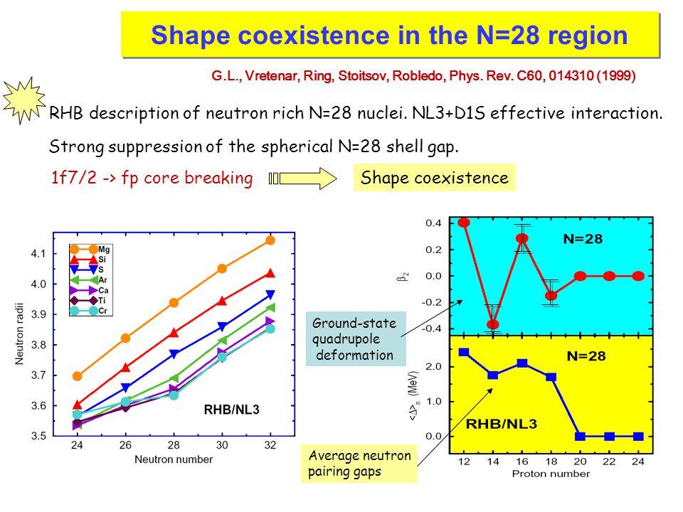 RHB description of neutron rich N=28 nuclei. NL3+D1S effective interaction.