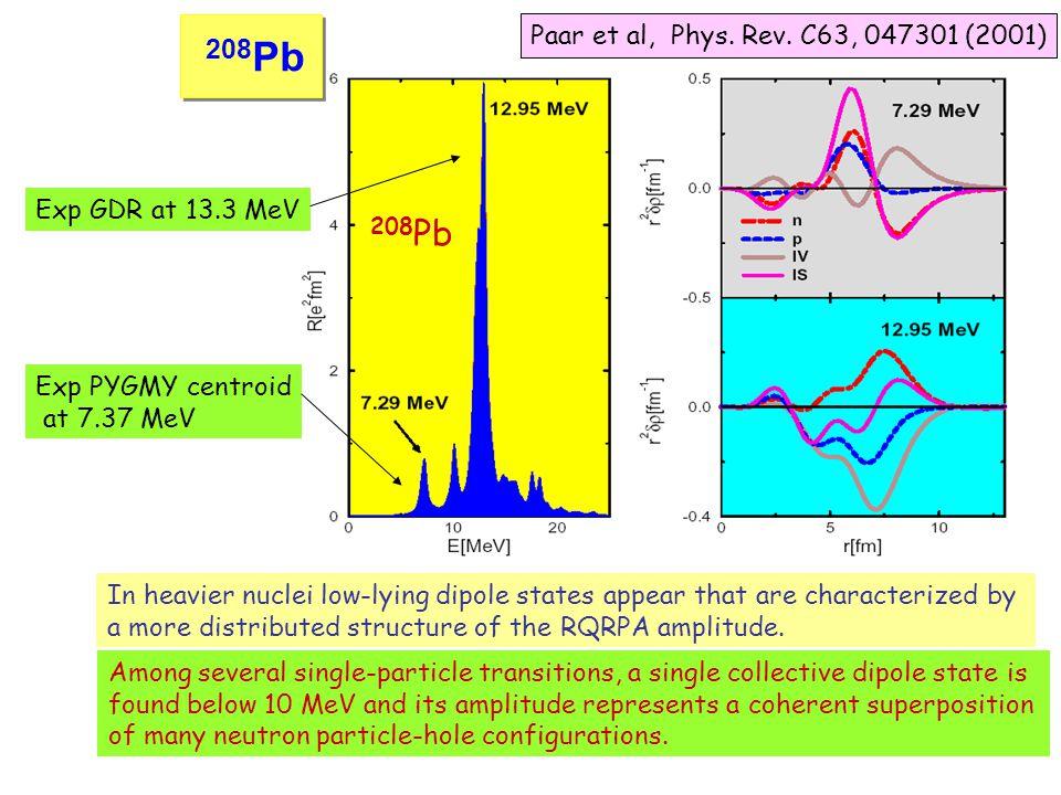 Pygmy: 208-Pb Paar et al, Phys. Rev.