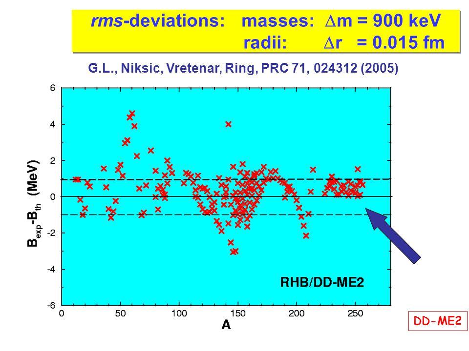 Masses: 900 keV rms-deviations: masses:  m = 900 keV radii:  r = 0.015 fm G.L., Niksic, Vretenar, Ring, PRC 71, 024312 (2005) DD-ME2