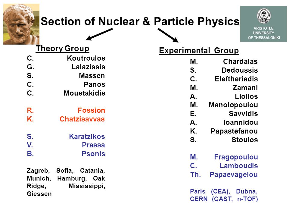 Covarinat density functional theory: isospin dependence of the effective nuclear force Georgios A.