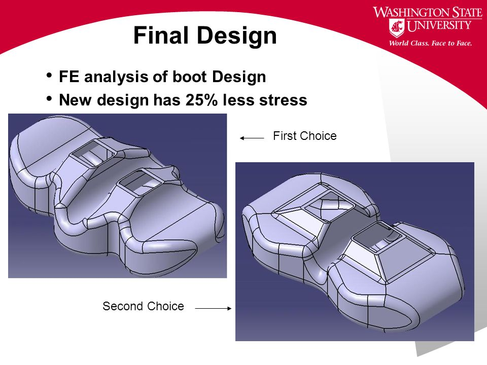 FE analysis of boot Design New design has 25% less stress Final Design First Choice Second Choice