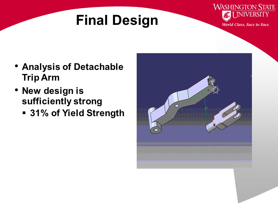 Analysis of Detachable Trip Arm New design is sufficiently strong  31% of Yield Strength Final Design