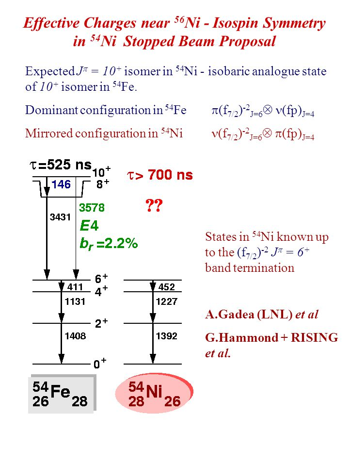 Effective Charges near 56 Ni - Isospin Symmetry in 54 Ni Stopped Beam Proposal Expected J  = 10 + isomer in 54 Ni - isobaric analogue state of 10 + isomer in 54 Fe.