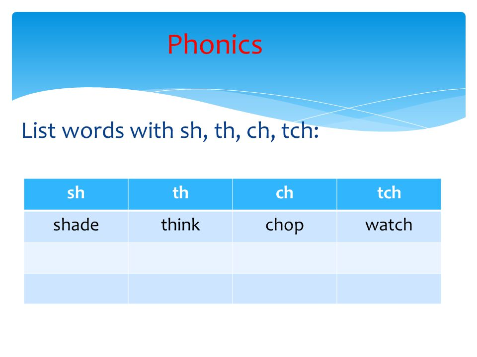 List words with sh, th, ch, tch: Phonics shthchtch shadethinkchopwatch