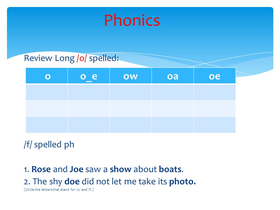 Review Long /o/ spelled: /f/ spelled ph 1. Rose and Joe saw a show about boats.